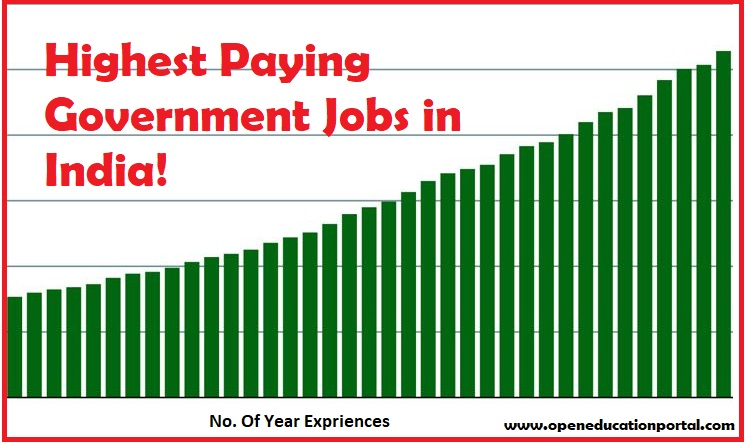 High Salary Jobs in India : Highest Paying Government Jobs